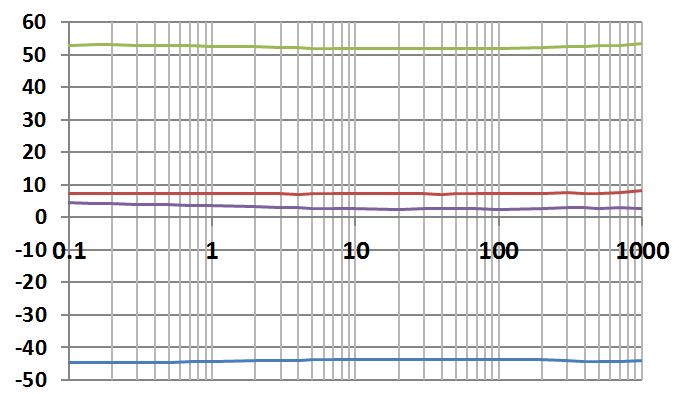 AELA001_graph.png