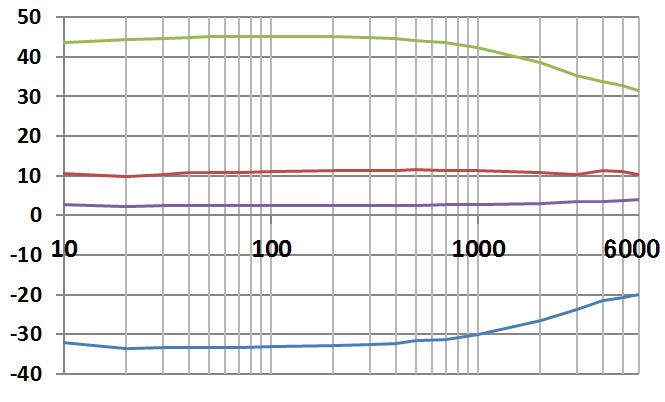 AEMA001_graph.png