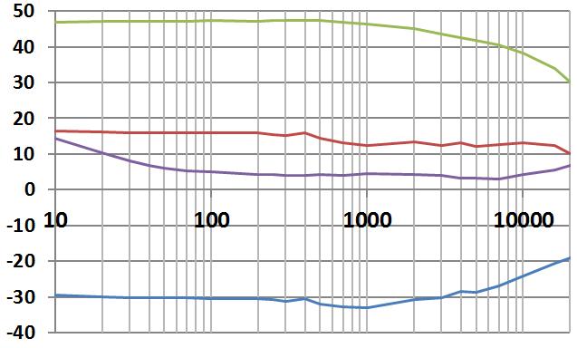 AEWA001_graph.png